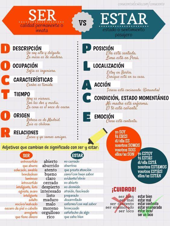 Zwischen Spanisch