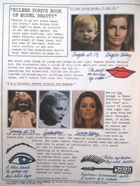 Eileen Ford S Book Of Model Beauty 1968 Model Supermodels