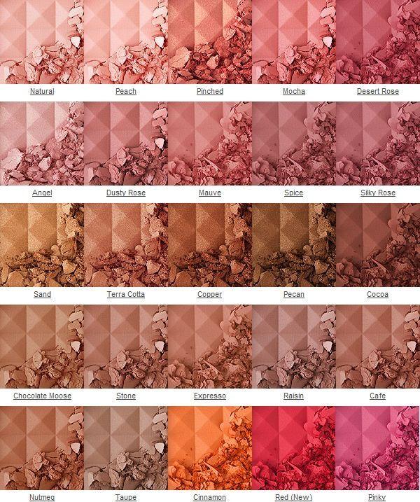 Pin by Liz Caluag on Makeup Blush makeup, Nyx blush