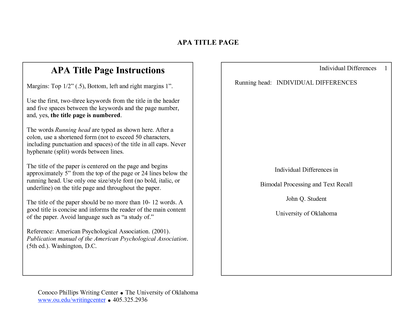 apa format instructions annotated bibliography apa cover page apa title