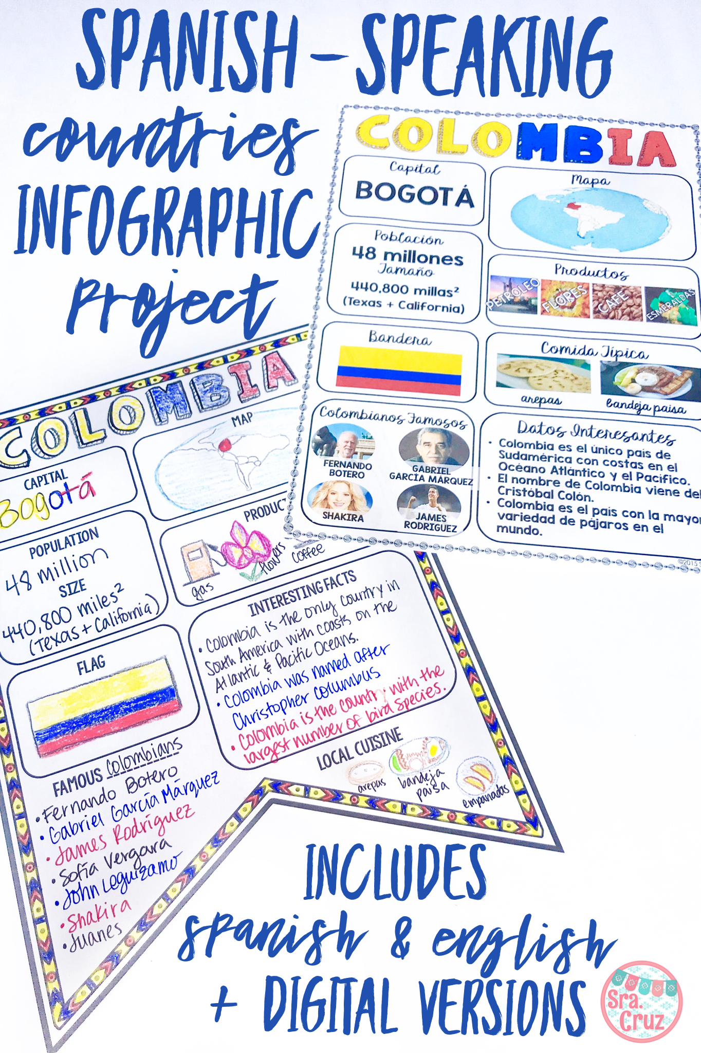 Spanish Speaking Countries Project By Sra Cruz