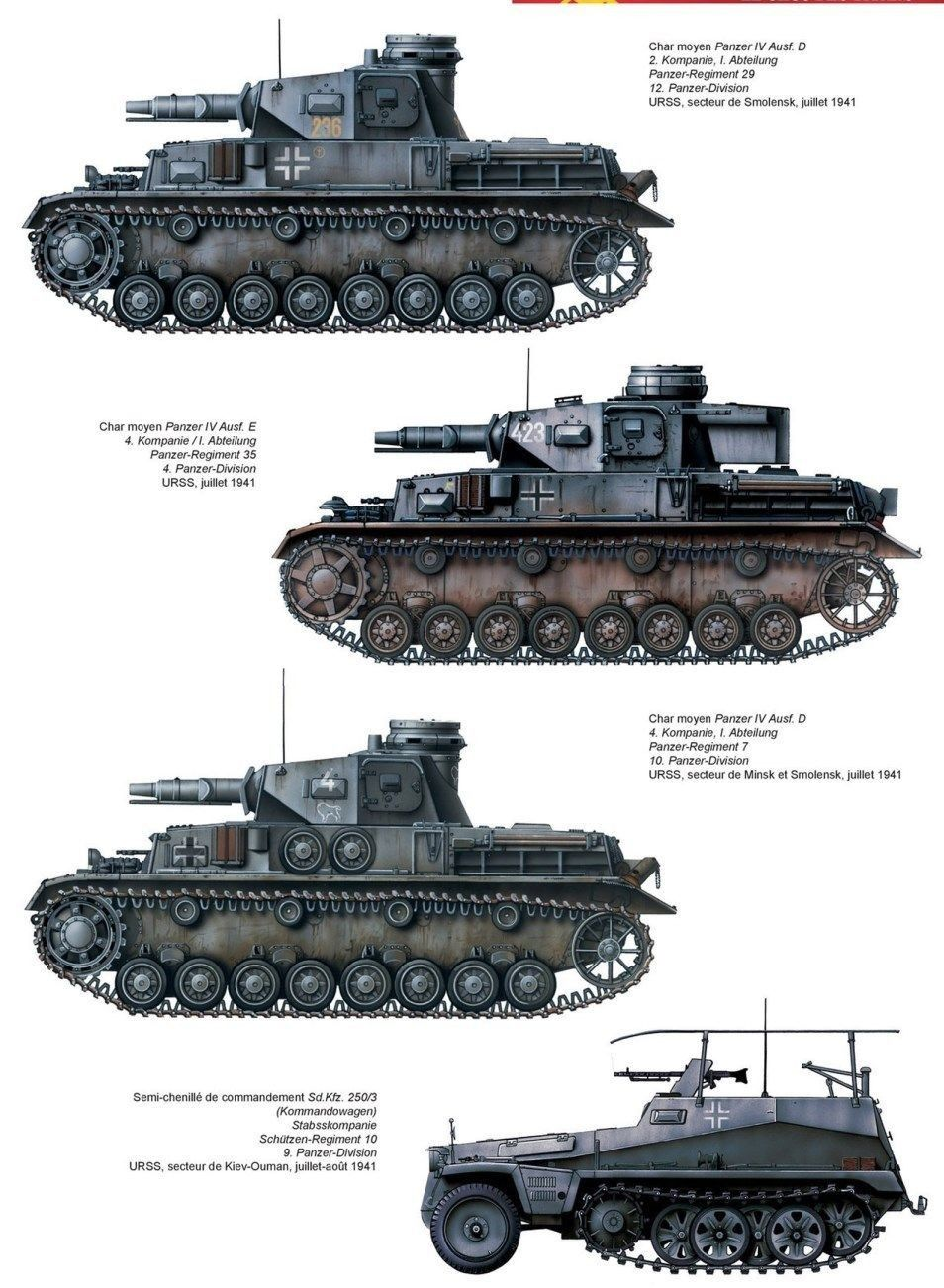 Pin Von Nathan Connors Auf Tanks Armored Vehicles Panzer