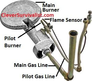20130808 Gas Hot Water Heater Troubleshooting Repair Light the Pilot gas burner components  sc 1 st  Pinterest & 20130808 Gas Hot Water Heater Troubleshooting Repair Light the ... azcodes.com