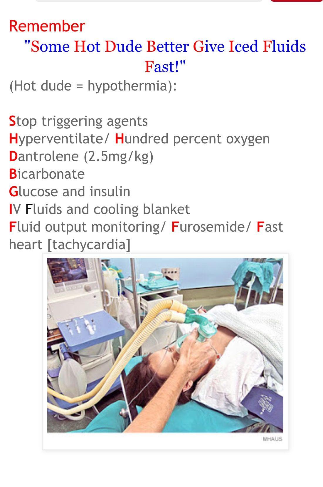 Malignant Hyperthermia Nurse midwife, Nurse anesthetist
