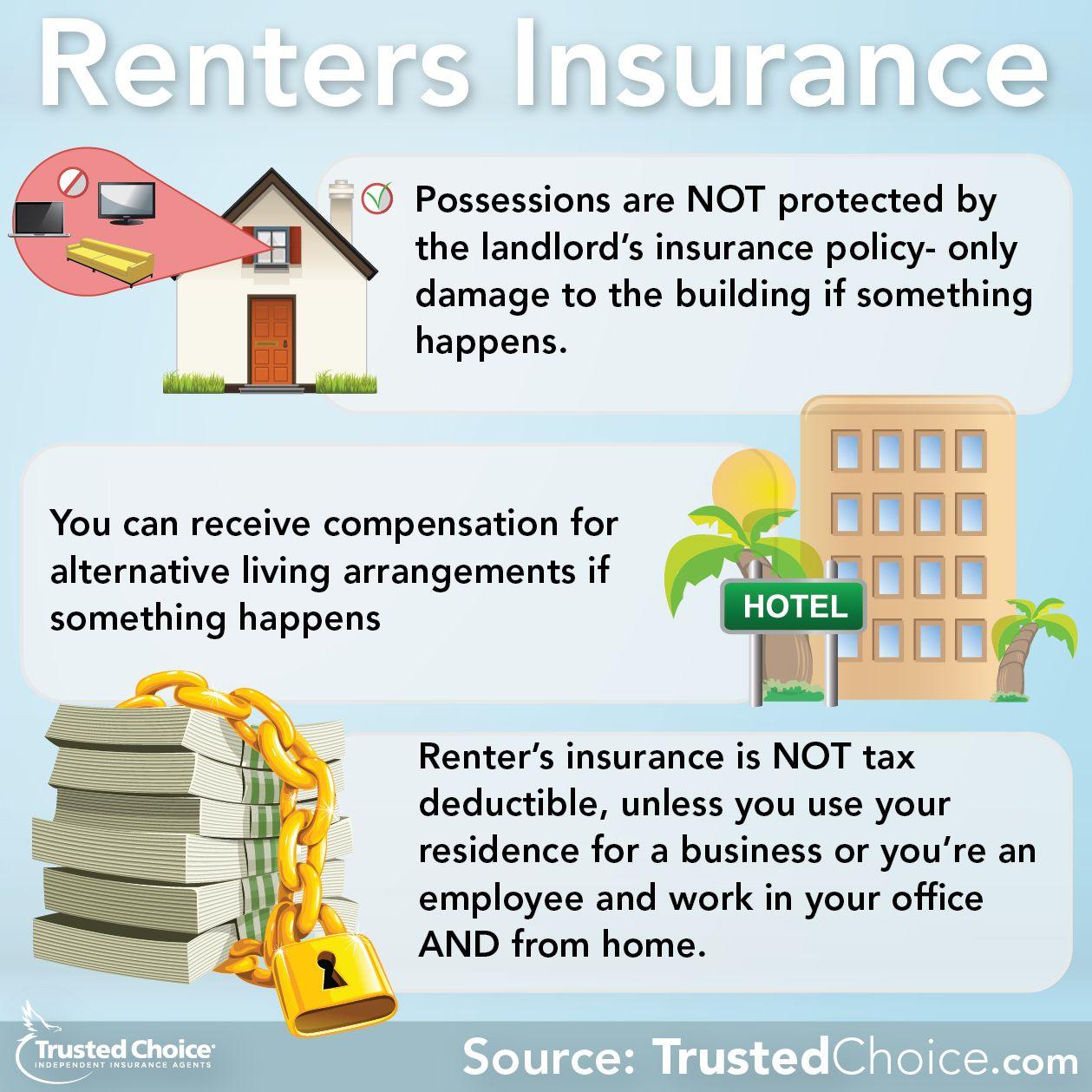 The Best Renters Insurance Renters Insurance Best Renters