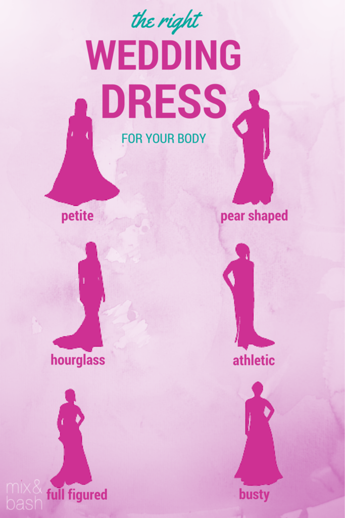 The Best Wedding Dress Style for Your Body Type Mix and
