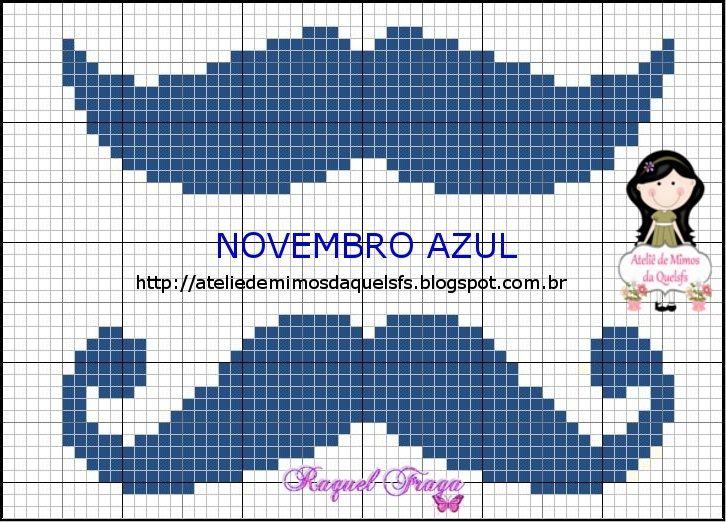 Gráfico novembro azul
