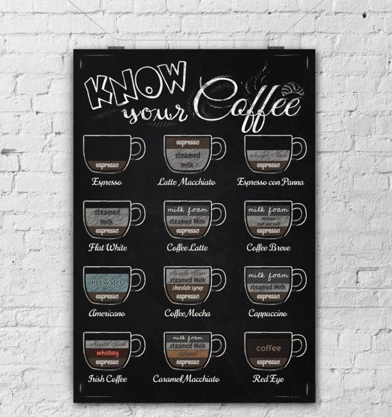 Wall Art-Kitchen Chalkboard-Drinks-Chalkboard Coffee-Latte