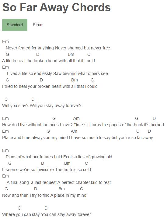 Chord Avenged Sevenfold : chord, avenged, sevenfold, Chords, Avenged, Sevenfold, Sevenfold,, Guitar, Songs,, Lyrics