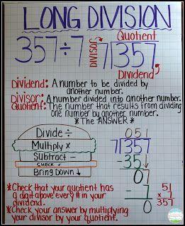 Interpreting remainders anchor chart math division | Math Workshop ...