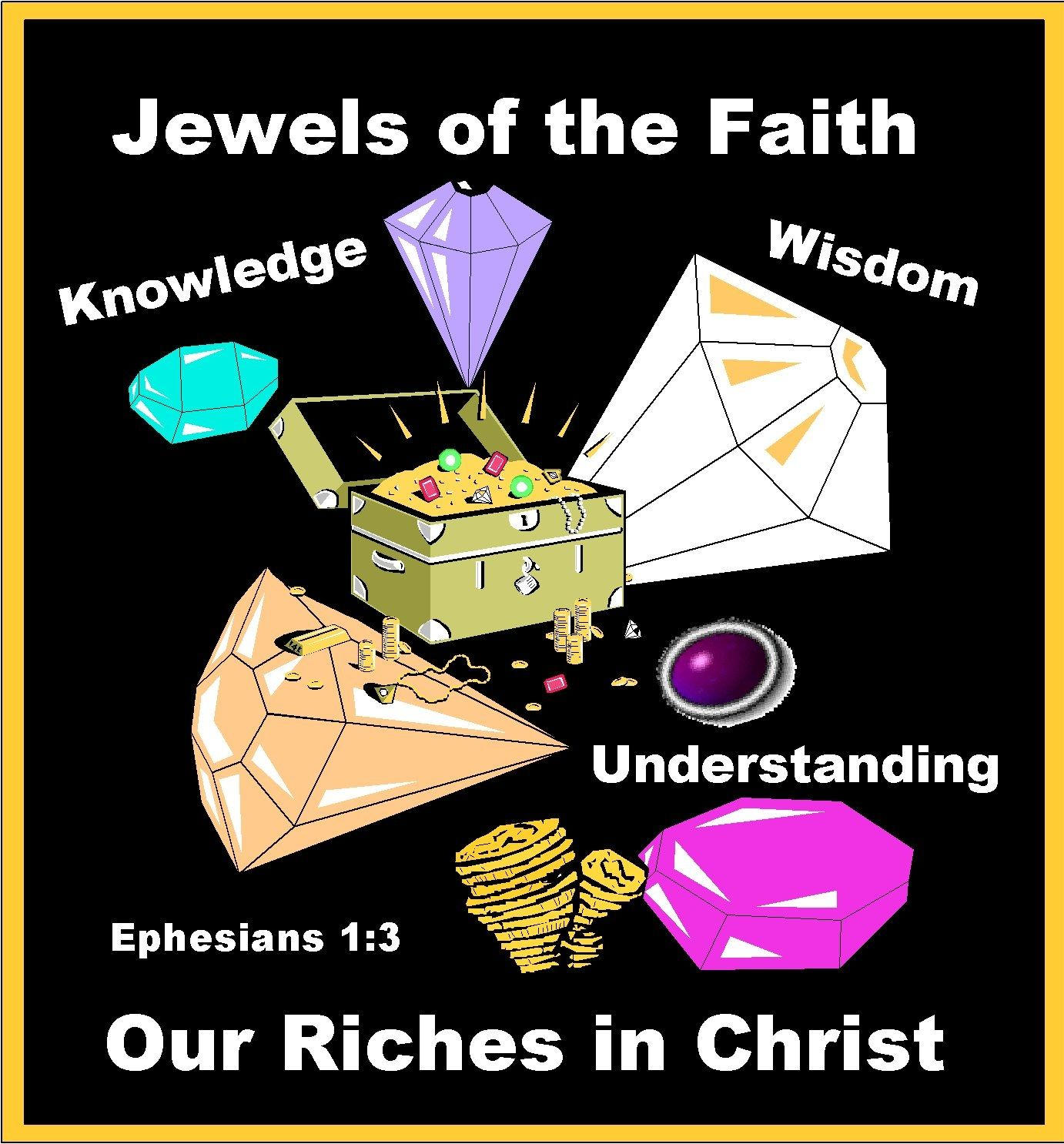Jewels Of The Faith Wisdom  Knowledge  Understanding