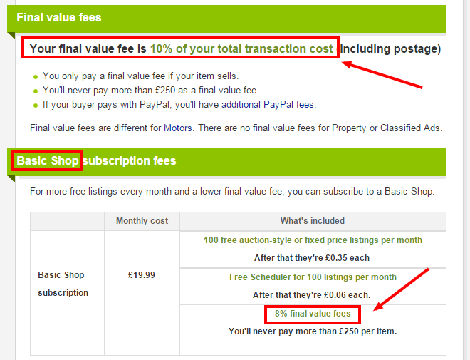 How To Avoid Ebay Fees 5 Proven Methods Used By Ebay Experts Ebay Earn More Money Transaction Cost
