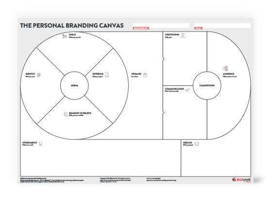 Personal Branding Canvas - BigName.pro