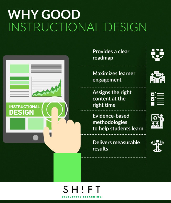 Why Good Instructional Design Infographic Instructional Design Infographic Instructional Design Educational Infographic