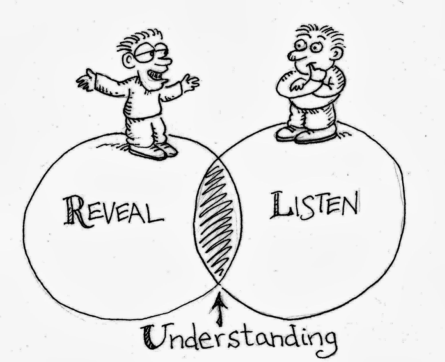Image result for Listen and Make them Understand