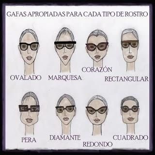 88ac84102a Qué Tipo De Gafas Me Quedan Bien?? | tu | Lentes de sol, Gafas segun ...
