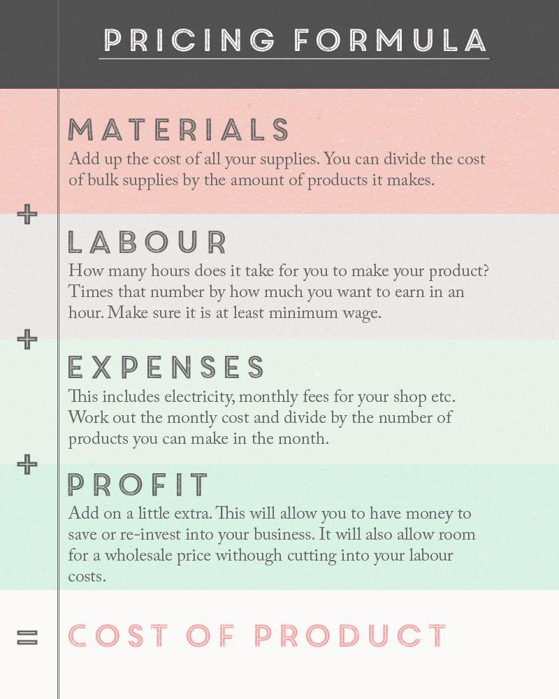 Pricing Formula.