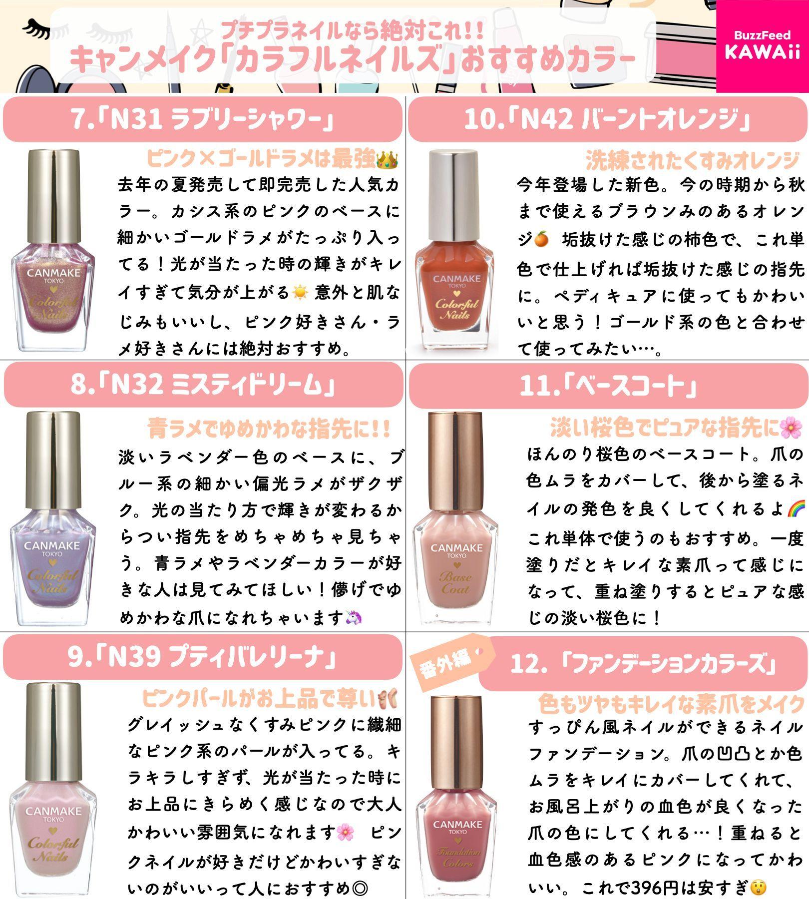 buzzfeed kawaii on twitter kawaii how to make naila