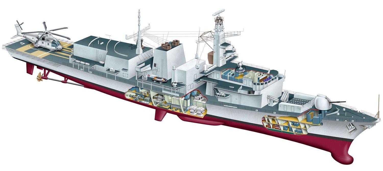 Image result technical illustration warship model ships