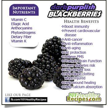 coumadin blackberries