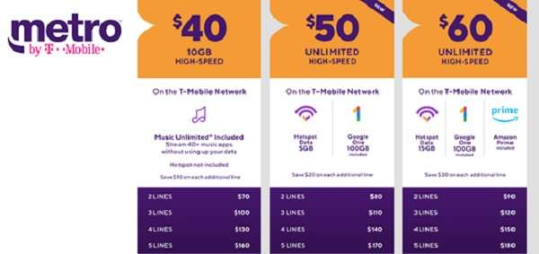Metro Pcs Phone Deals For Existing Customers Metro By T Mobile