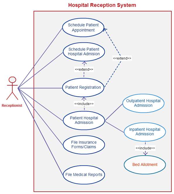 Use case templates to instantly create use case diagrams online use case templates to instantly create use case diagrams online ccuart Image collections