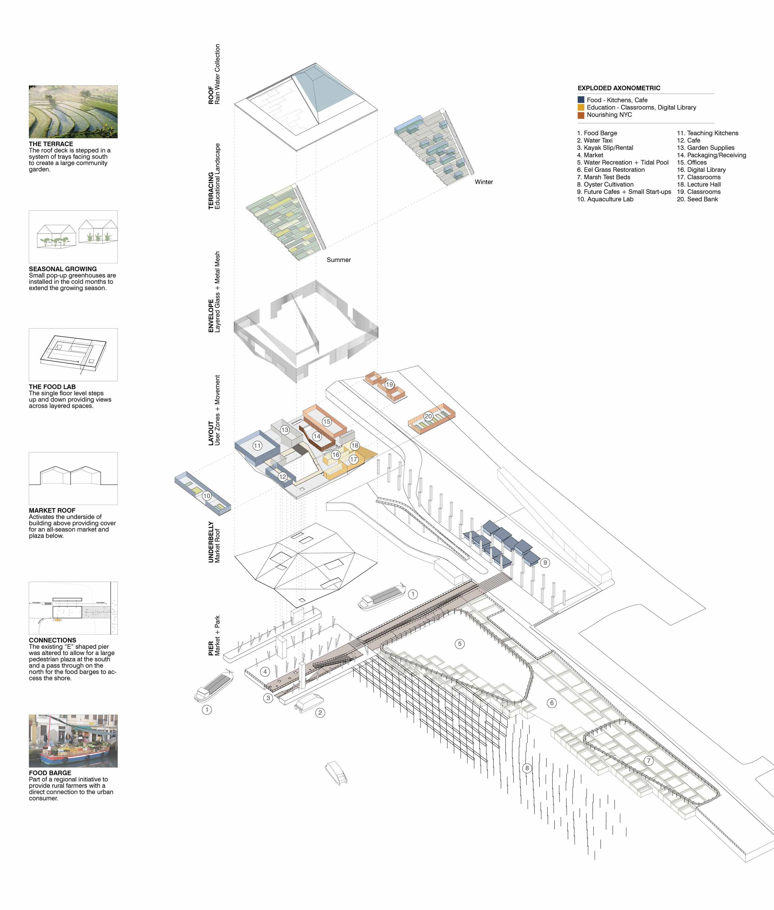 Gallery Of Emerging New York Architects Competition