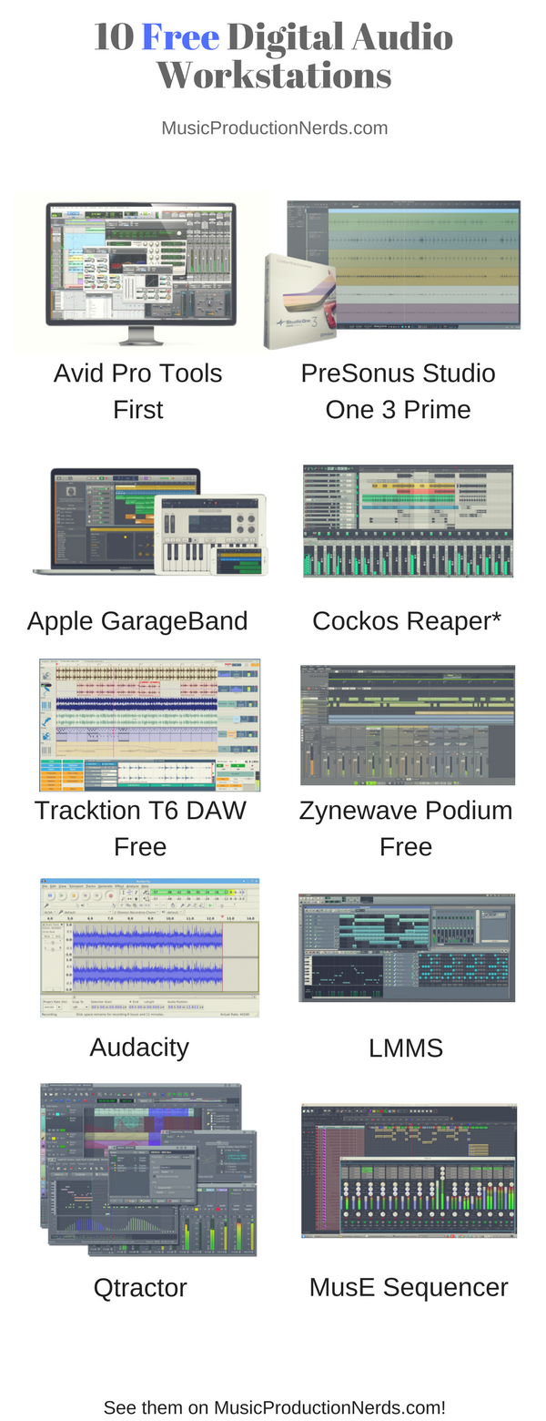 muse music software free download