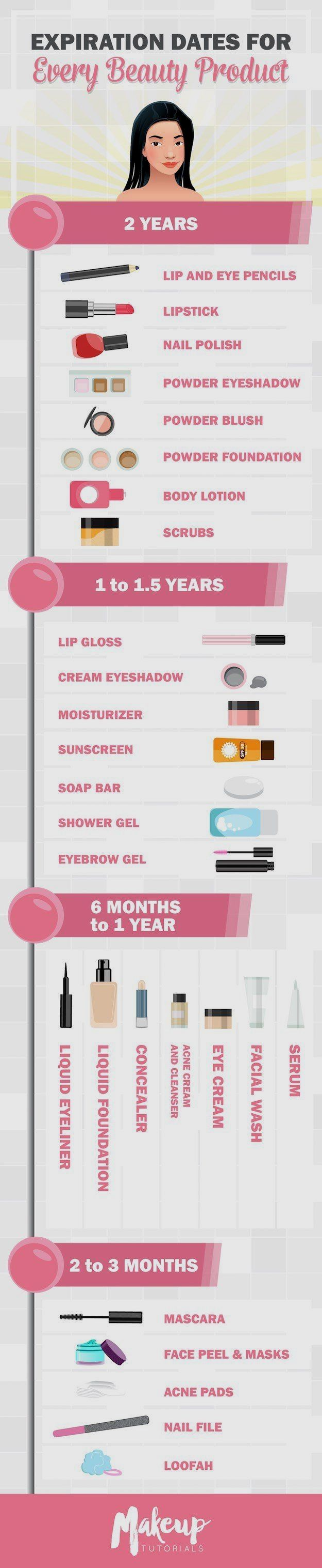 Pin by gdikanskaya on Beauty in 2020 Diy beauty makeup