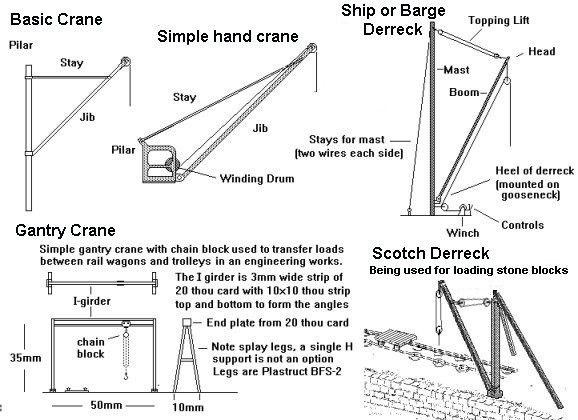 Pin On Crane