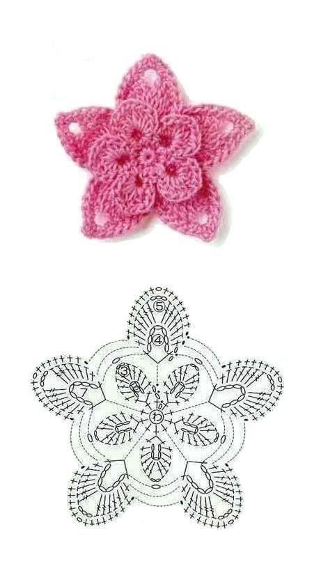 cute #flower #crochet pattern by dimitra.dimitriadou.16