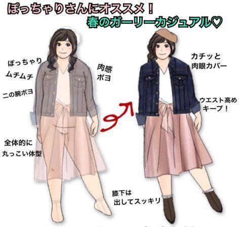 De8934b3 06c3 4aab 9abd 7f833ed41c9c ファッションアイデア ファッション こども 服