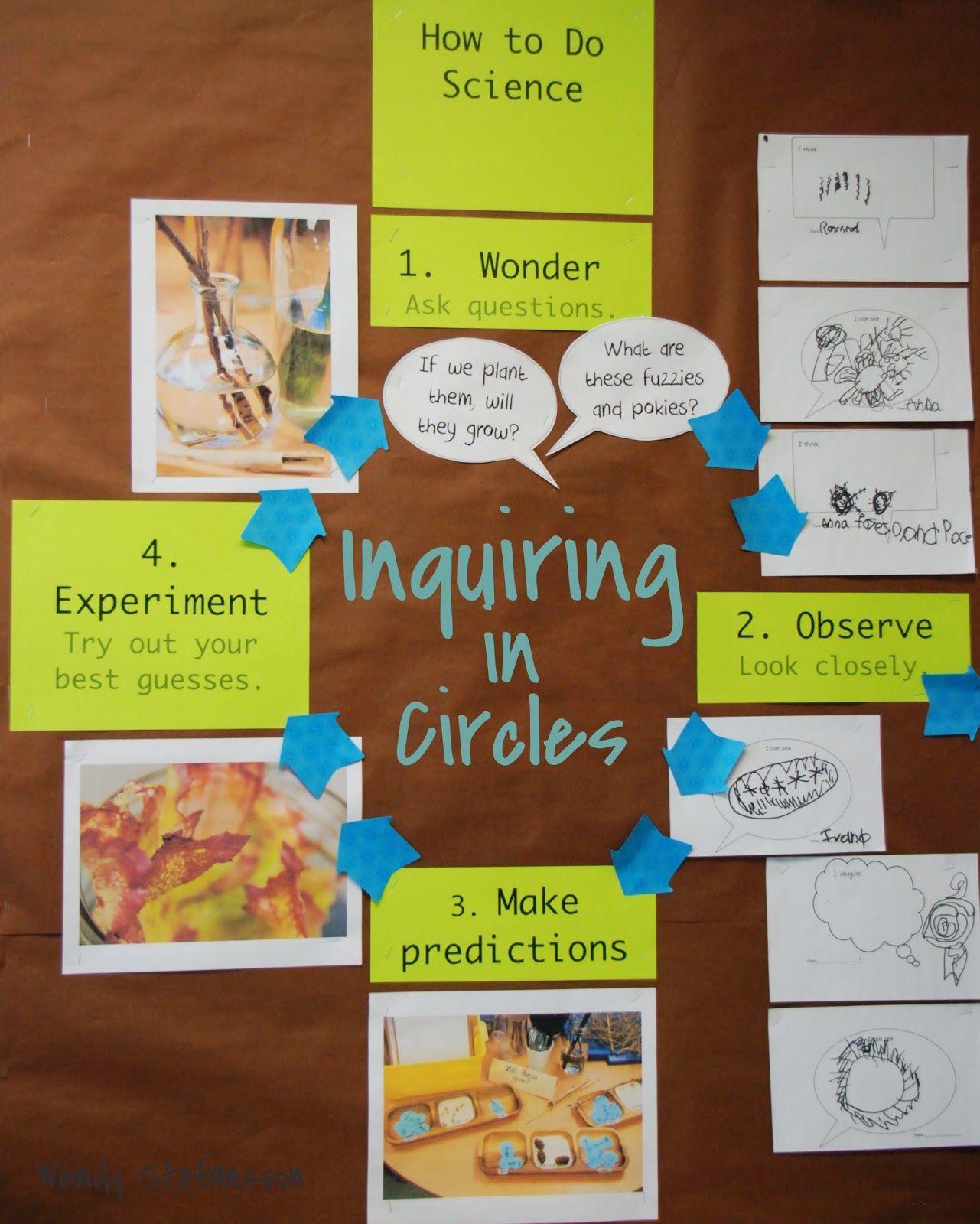 Inquiring in circles -- the scientific process as a spiral....