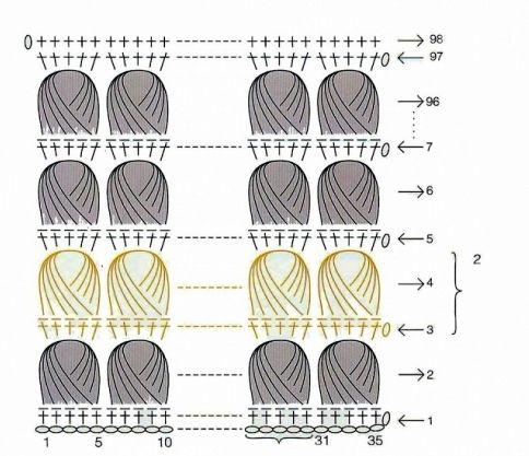 esquema de ganchillo bufanda del palo de escoba | CROCHET (AND KNIT ...