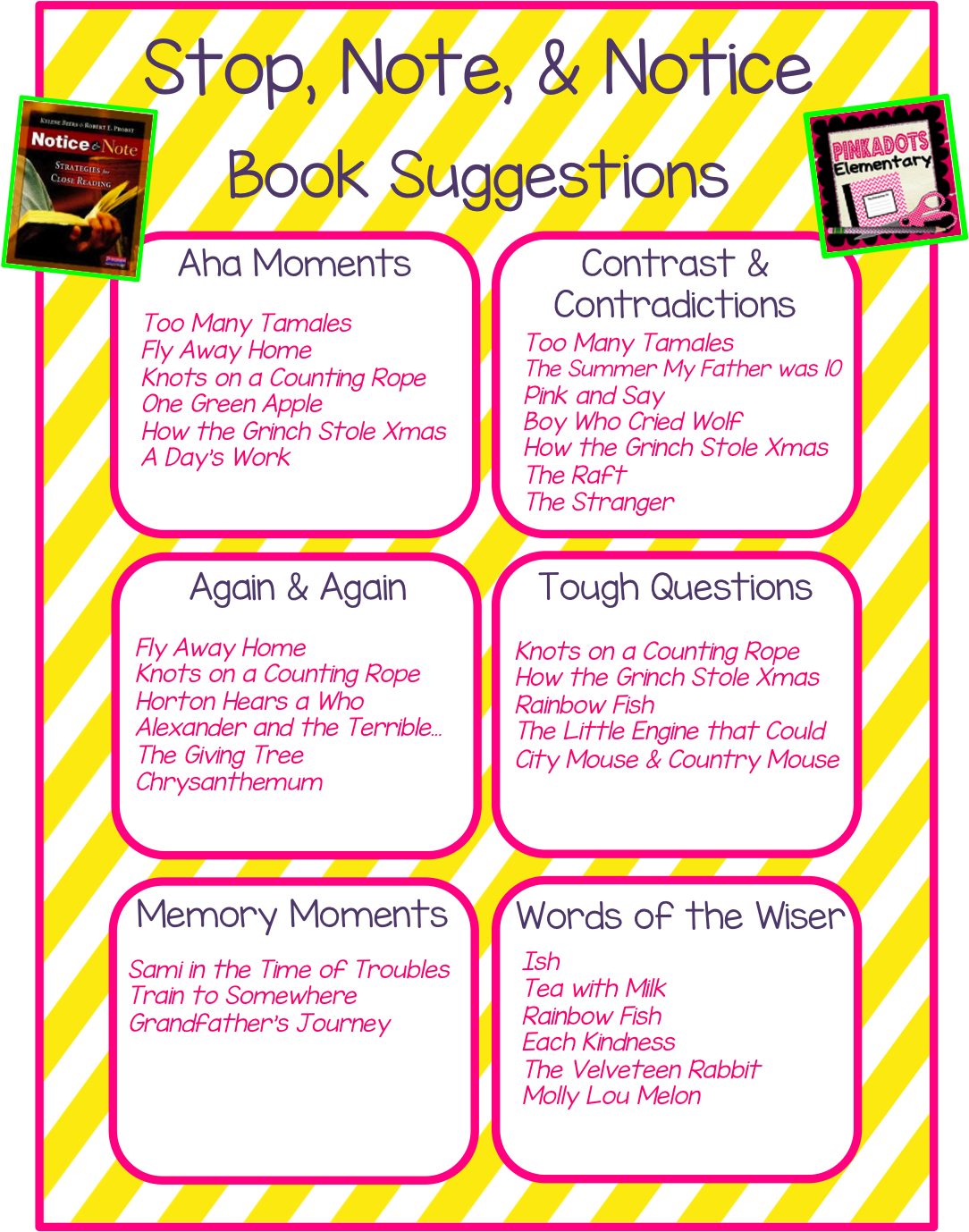 Notice And Note For Close Reading Read Aloud Book Ideas