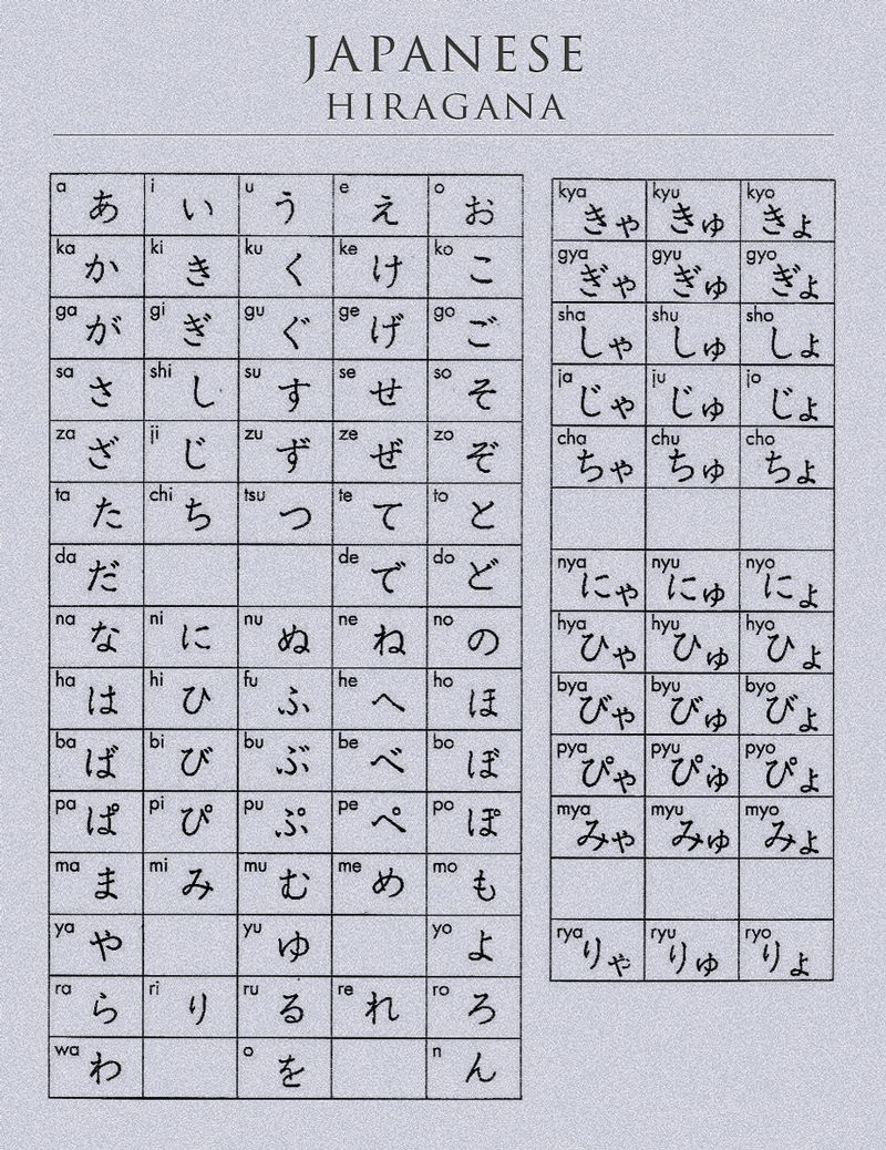"Japanese alphabet ""Hiragana"" For more information http"