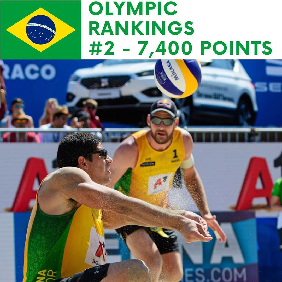 Pin By Beach Volley Blog On Beach Volleyball In 2020 Tokyo Olympics Volleyball Pictures Beach Volleyball Pictures
