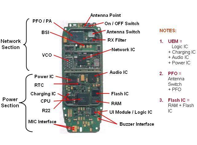 phone wiring board diagram lifan 110 wiring diagram