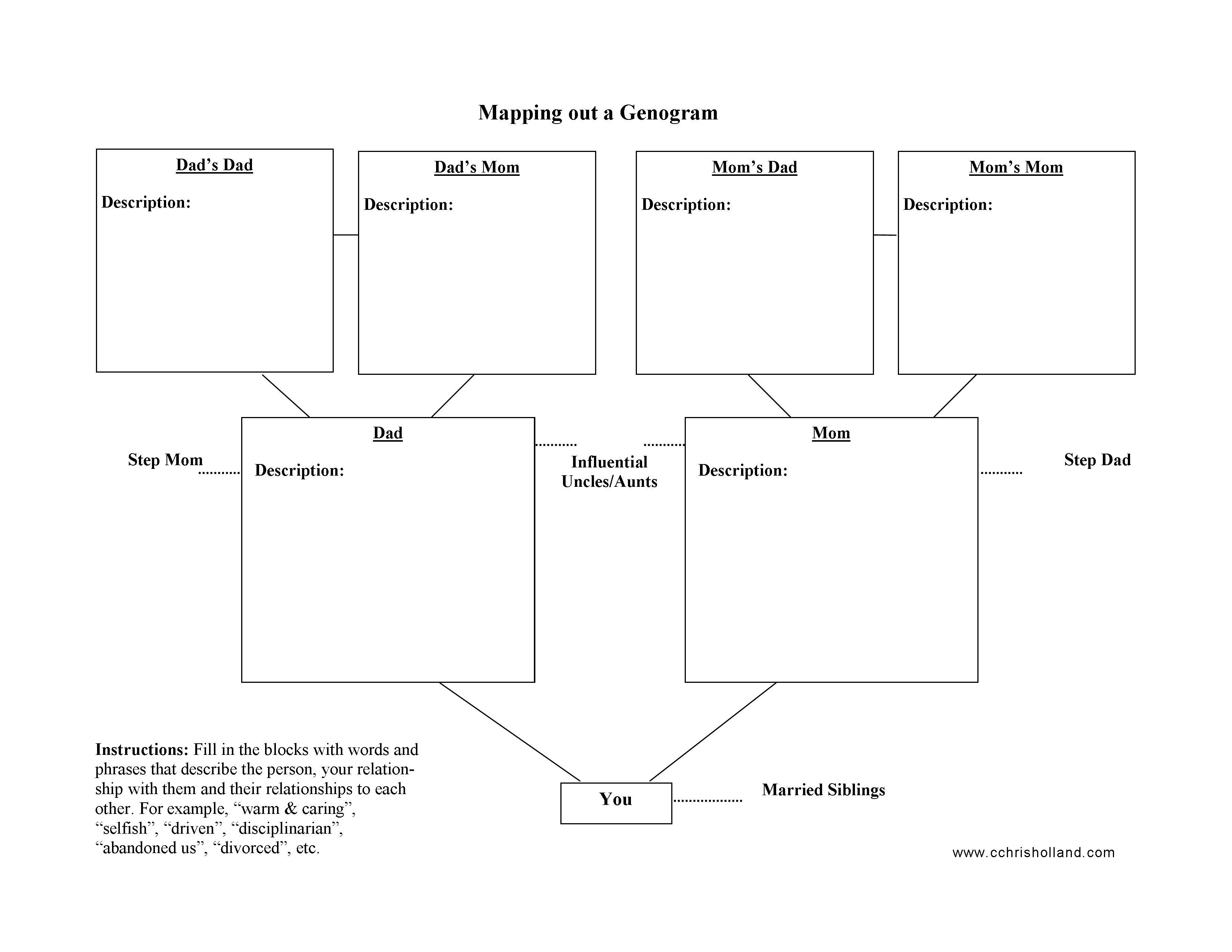 blank genogram to fill in template family therapy tool pinterest