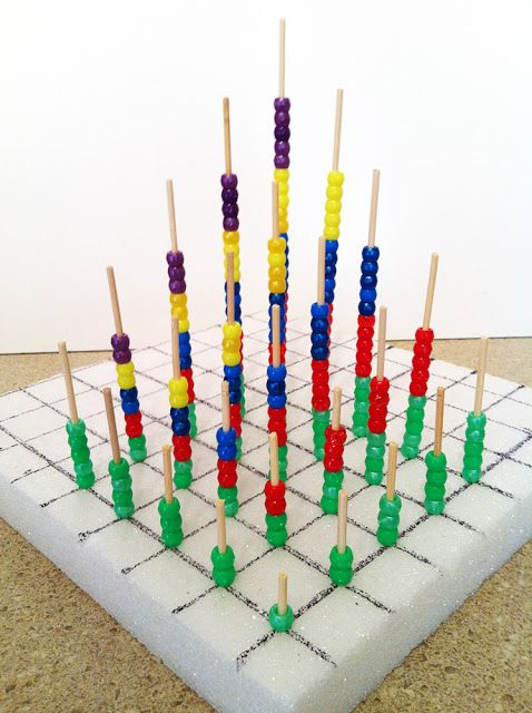 Here's a neat and 3-D way of looking at a multiplication table. Perfect visual for our visual learners.