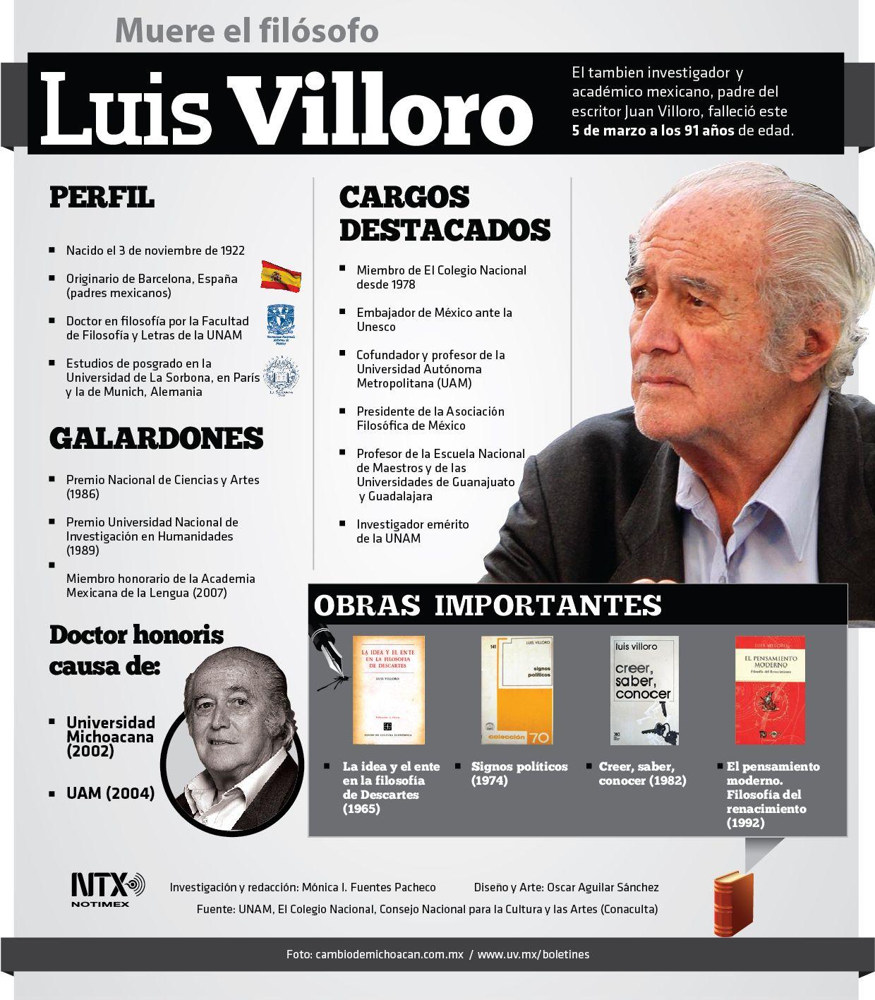 Luis Villoro, investigador y académico mexicano, padre del escritor Juan Villoro, falleció a los 91 años de edad.  #Infografia