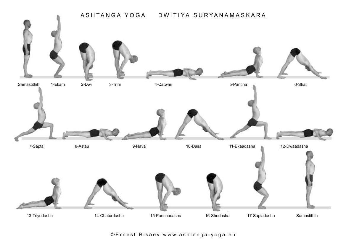 Аштанга Йога Как Похудеть. Польза йоги для похудения для начинающих в домашних условиях, программа занятий для красивой фигуры