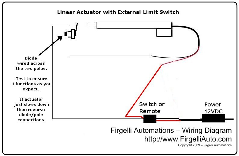 External Limit Switch Kit For Actuators Linear Actuator Actuator Switches
