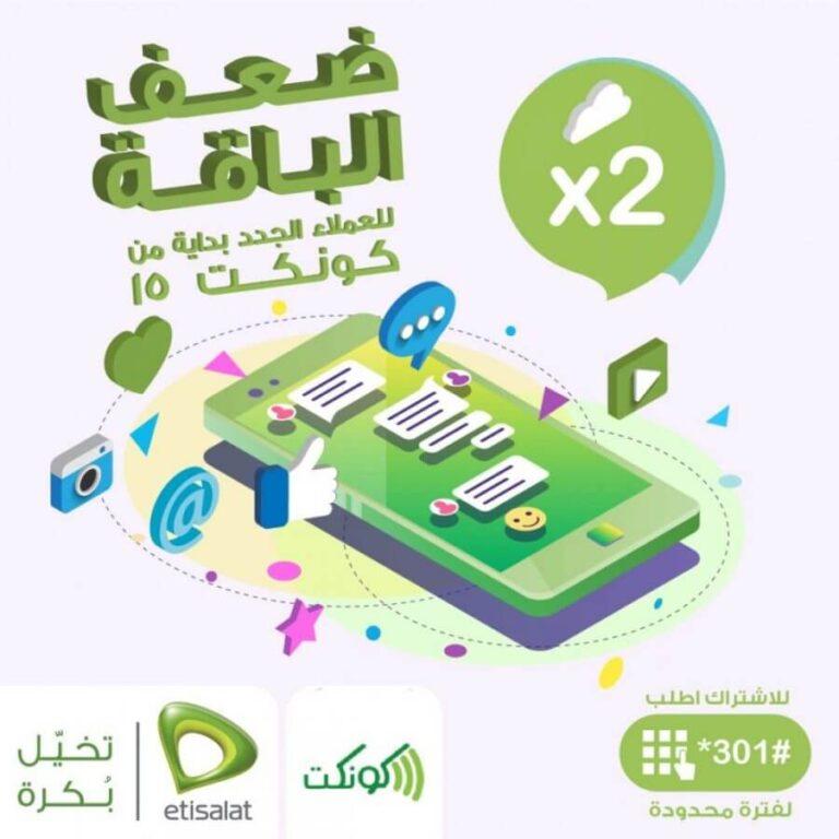اتصالات مصر صاحبة اقوي شبكة للانترنت في مصر فهي توفر الي عملائها الكرام عرض ضعف الباقة من اتصالات Map 10 Things
