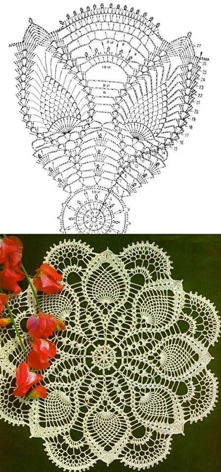 Gráfico lindo, tirado da internet. | crochet doilies, runners, and ...