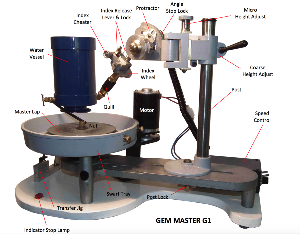 Gem Master G1 Faceting Machines And Equipment Make It Simple Jewelry Making Tools Lapidary Tools