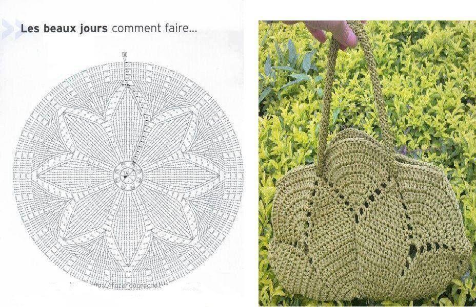 Patron bolso crochet | Virkkaus | Pinterest | Crochet and Crocheted bags
