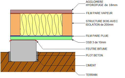 Deck framing  pourquoi pas une Dalle en Bois autoportante ? Deck - epaisseur dalle beton maison
