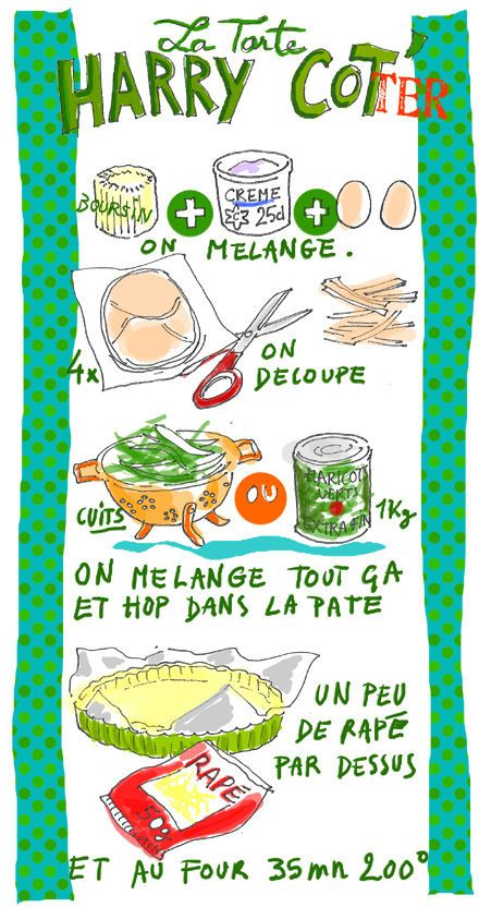 Tambouille» tarte aux haricots verts