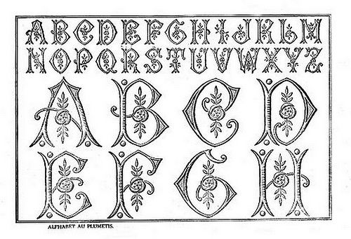 1930s Embroidery Alphabet Pattern Embroidery Alphabet Hand